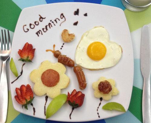 Bữa sáng quan trọng như thế nào?